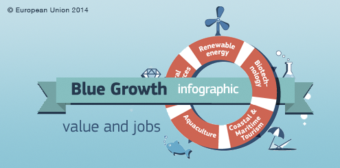 blue growth infographic